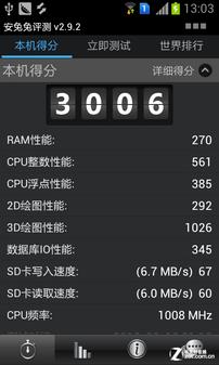 1GHz双卡Android4.0 圆润三星S7562评测
